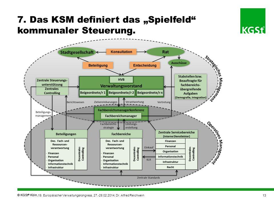 © KGSt ® Köln, 7. Das KSM definiert das Spielfeld kommunaler Steuerung. 19. Europäischer Verwaltungskongress, 27.-28.02.2014, Dr. Alfred Reichwein13