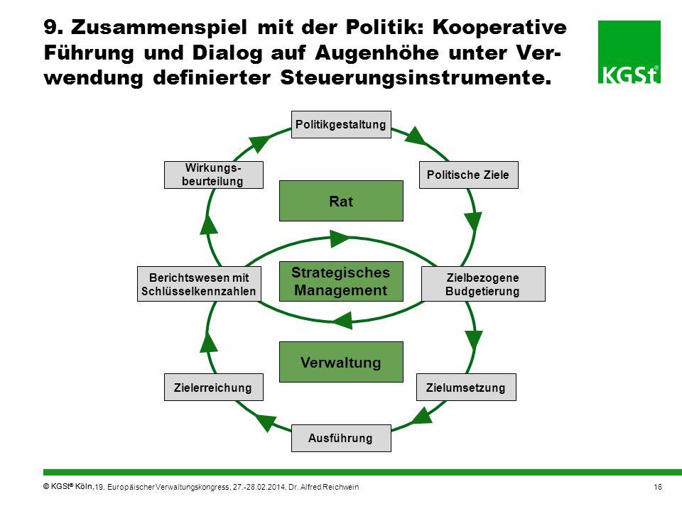 © KGSt ® Köln, 9. Zusammenspiel mit der Politik: Kooperative Führung und Dialog auf Augenhöhe unter Ver- wendung definierter Steuerungsinstrumente. 19