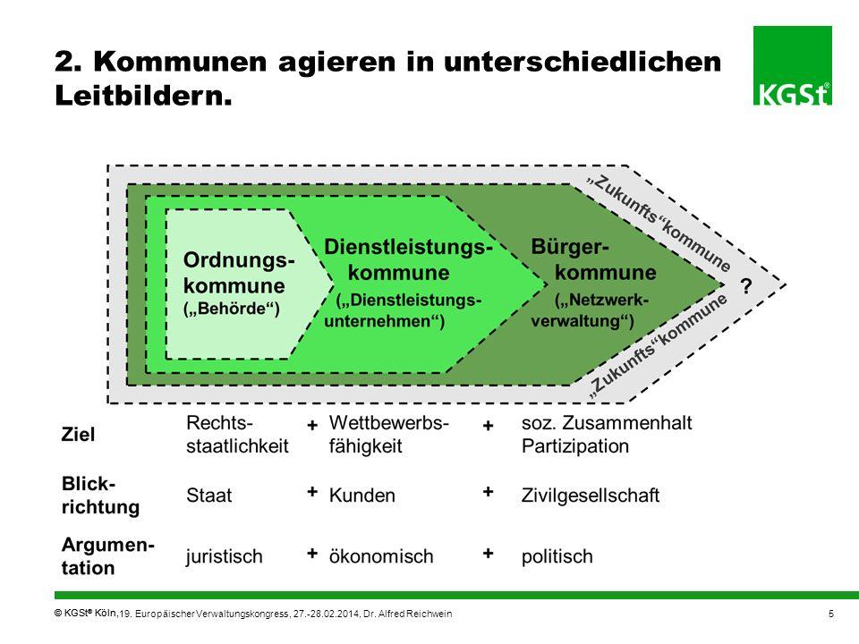 © KGSt ® Köln, 2. Kommunen agieren in unterschiedlichen Leitbildern. 19. Europäischer Verwaltungskongress, 27.-28.02.2014, Dr. Alfred Reichwein5