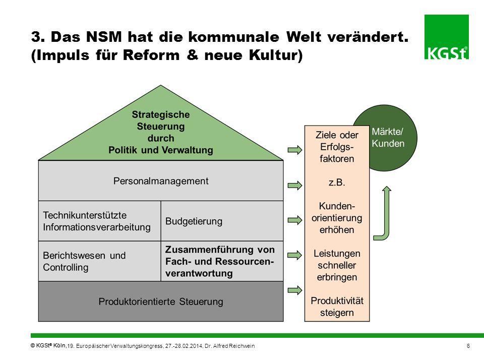 © KGSt ® Köln, 3. Das NSM hat die kommunale Welt verändert. (Impuls für Reform & neue Kultur) 19. Europäischer Verwaltungskongress, 27.-28.02.2014, Dr
