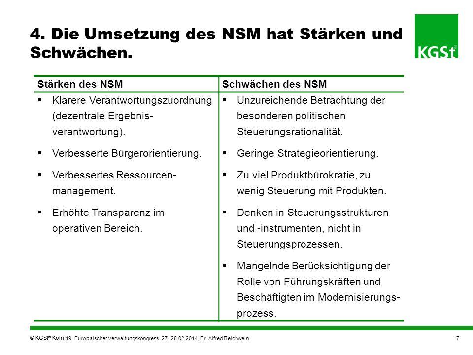 © KGSt ® Köln, 4. Die Umsetzung des NSM hat Stärken und Schwächen. Stärken des NSMSchwächen des NSM Klarere Verantwortungszuordnung (dezentrale Ergebn