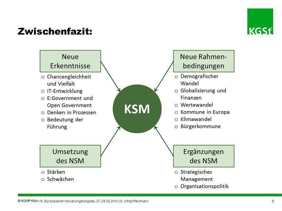 © KGSt ® Köln, Zwischenfazit: 19. Europäischer Verwaltungskongress, 27.-28.02.2014, Dr. Alfred Reichwein9