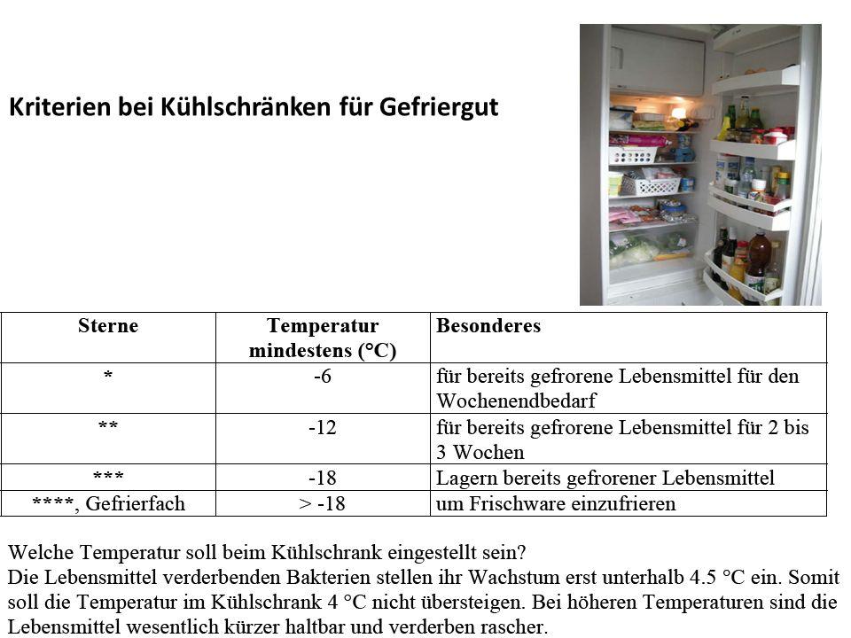 Kriterien bei Kühlschränken für Gefriergut