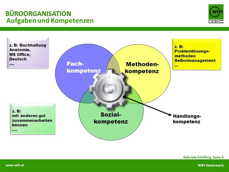www.wifi.at WIFI Steiermark Aufgaben und Kompetenzen Gabriele Schilling, Seite 3 Fach- kompetenz Methoden- kompetenz Sozial- kompetenz z. B: Buchhaltu