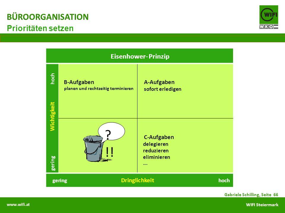 www.wifi.at WIFI Steiermark Prioritäten setzen Eisenhower- Prinzip gering Wichtigkeit hoch B-Aufgaben planen und rechtzeitig terminieren A-Aufgaben s