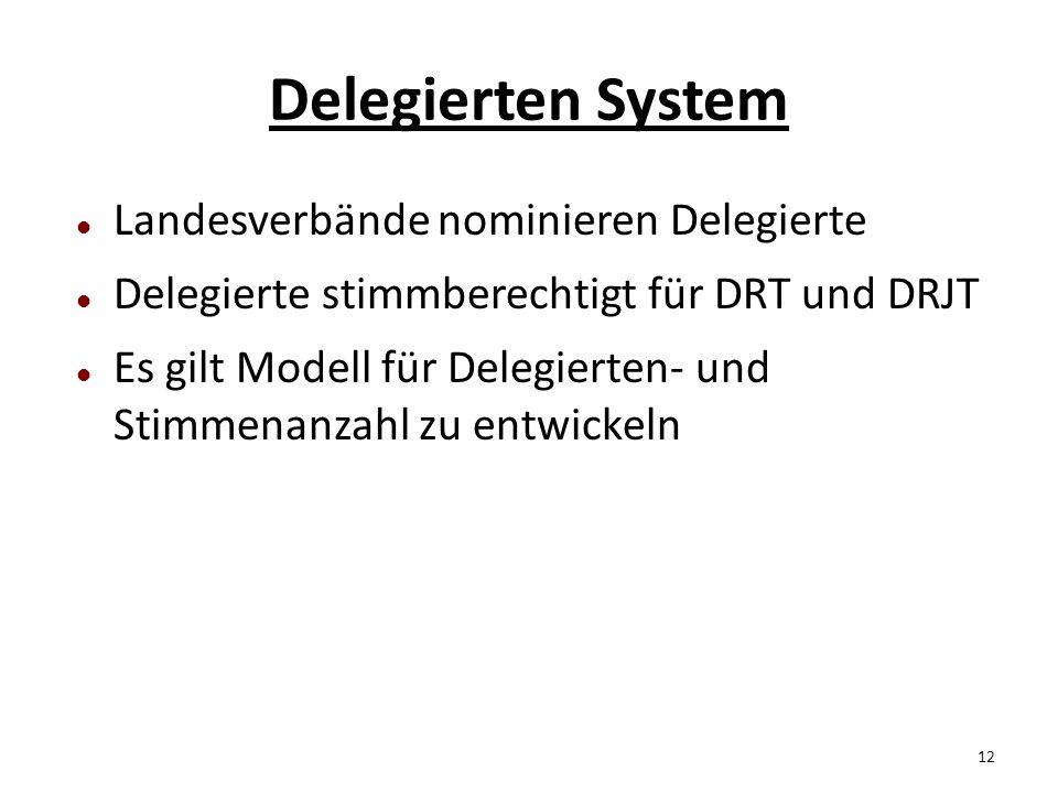 Delegierten System Landesverbände nominieren Delegierte Delegierte stimmberechtigt für DRT und DRJT Es gilt Modell für Delegierten- und Stimmenanzahl