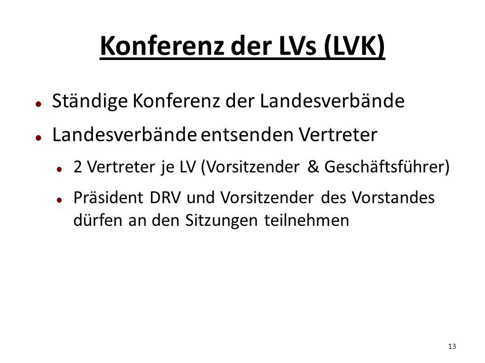 Konferenz der LVs (LVK) Ständige Konferenz der Landesverbände Landesverbände entsenden Vertreter 2 Vertreter je LV (Vorsitzender & Geschäftsführer) Pr