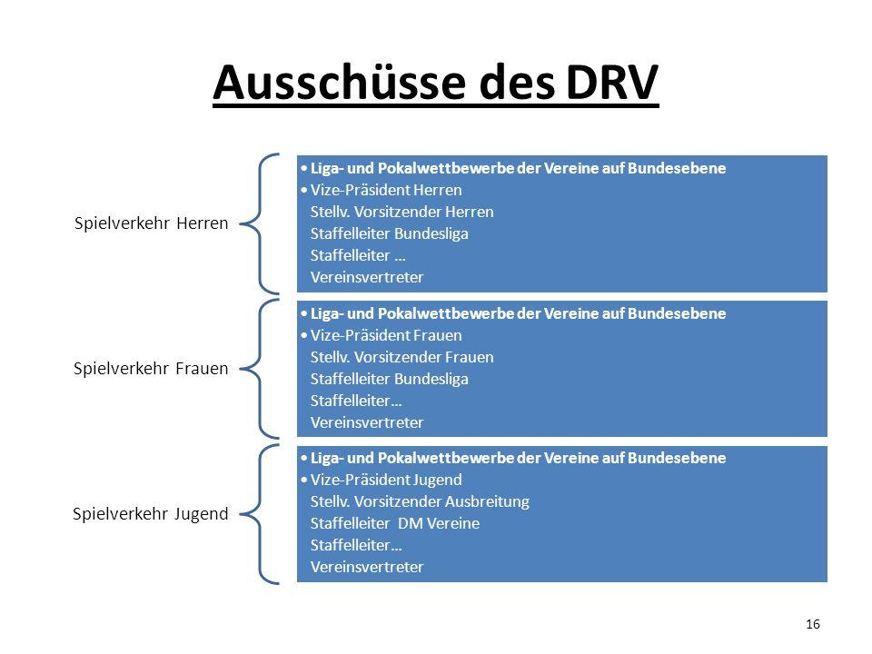 Ausschüsse des DRV Spielverkehr Herren Liga- und Pokalwettbewerbe der Vereine auf Bundesebene Vize-Präsident Herren Stellv. Vorsitzender Herren Staffe