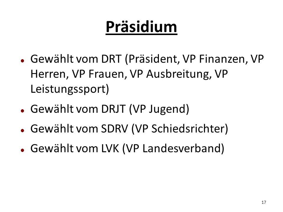 Präsidium Gewählt vom DRT (Präsident, VP Finanzen, VP Herren, VP Frauen, VP Ausbreitung, VP Leistungssport) Gewählt vom DRJT (VP Jugend) Gewählt vom S