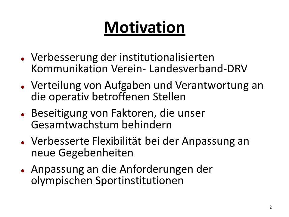 Motivation Verbesserung der institutionalisierten Kommunikation Verein- Landesverband-DRV Verteilung von Aufgaben und Verantwortung an die operativ be