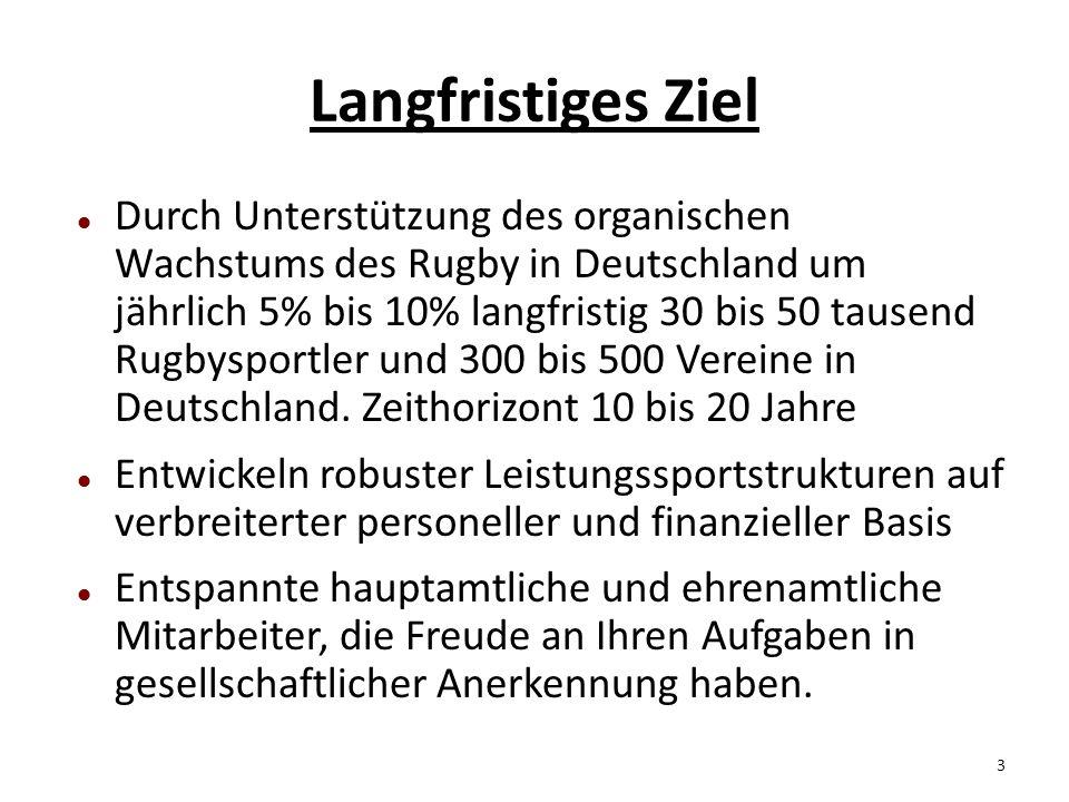 Langfristiges Ziel Durch Unterstützung des organischen Wachstums des Rugby in Deutschland um jährlich 5% bis 10% langfristig 30 bis 50 tausend Rugbysp