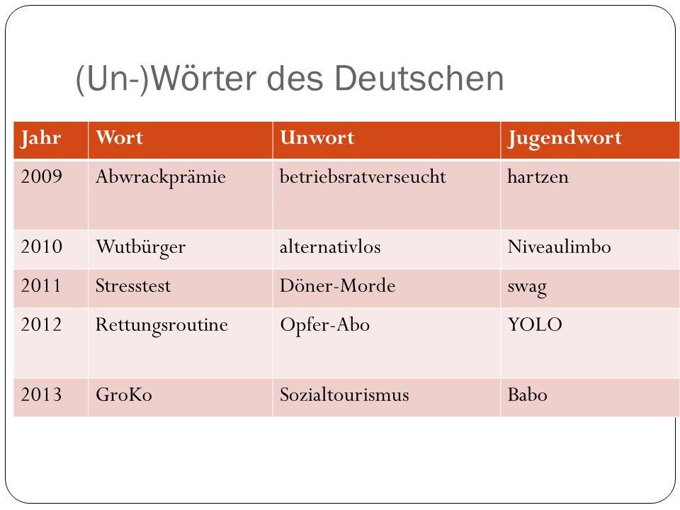 (Un-)Wörter des Deutschen JahrWortUnwortJugendwort 2009Abwrackprämiebetriebsratverseuchthartzen 2010WutbürgeralternativlosNiveaulimbo 2011StresstestDö