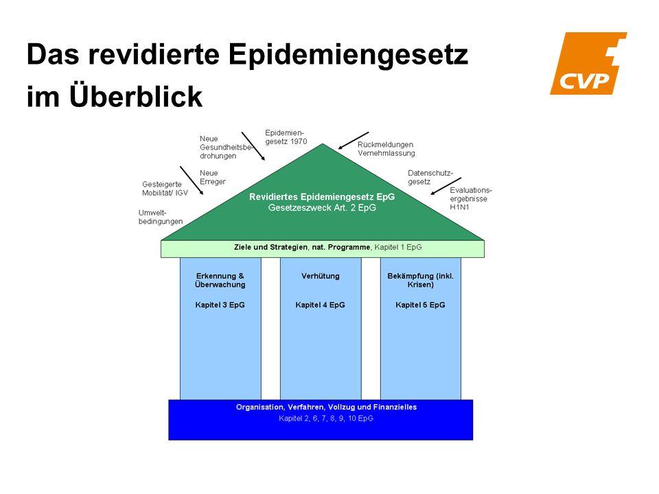 Das revidierte Epidemiengesetz im Überblick