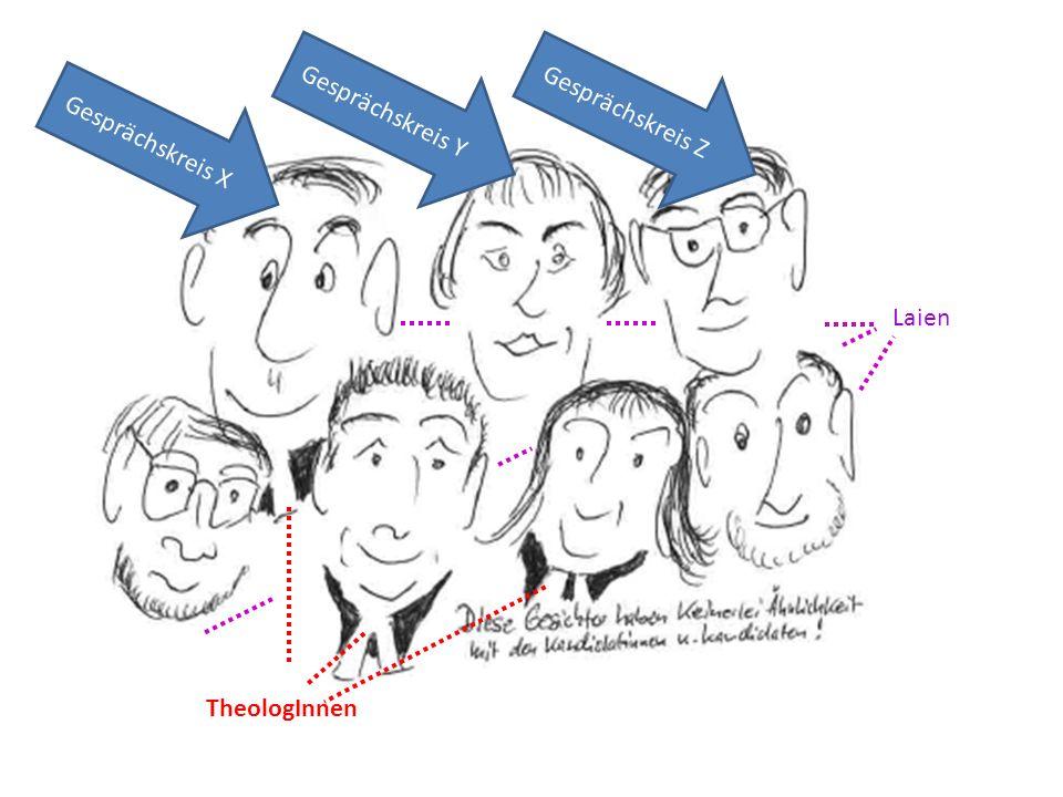 Gesprächskreis X Gesprächskreis YGesprächskreis Z TheologInnen Laien