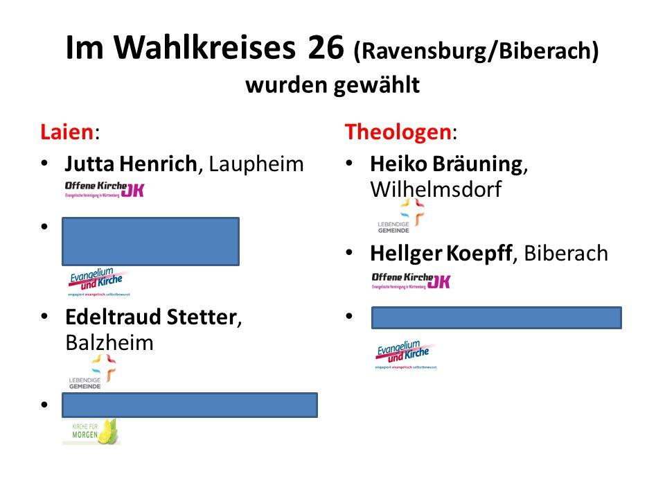 Im Wahlkreises 26 (Ravensburg/Biberach) wurden gewählt Laien: Jutta Henrich, Laupheim Andreas Merkle, Gutenzell-Hürbel Edeltraud Stetter, Balzheim Cla