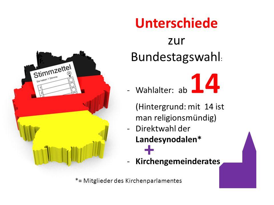 Unterschiede zur Bundestagswahl : -Wahlalter: ab 14 (Hintergrund: mit 14 ist man religionsmündig) -Direktwahl der Landesynodalen* -Kirchengemeinderate
