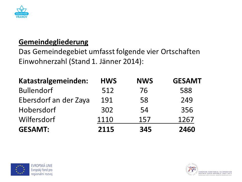 Gemeindegliederung Das Gemeindegebiet umfasst folgende vier Ortschaften Einwohnerzahl (Stand 1. Jänner 2014): Katastralgemeinden: HWS NWS GESAMT Bulle