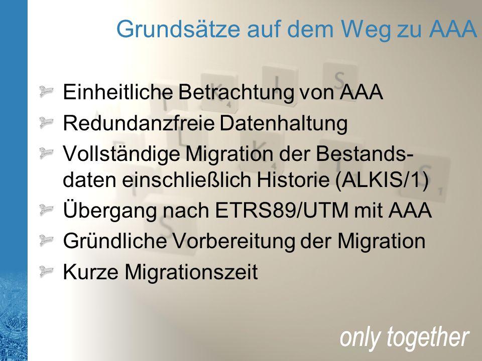 DVW-ALKIS-Seminar Potsdam - Dipl.-Ing.