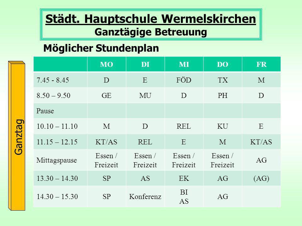 MODIMIDOFR 7.45 - 8.45DEFÖDTXM 8.50 – 9.50GEMUDPHD Pause 10.10 – 11.10MDRELKUE 11.15 – 12.15KT/ASRELEMKT/AS Mittagspause Essen / Freizeit AG 13.30 – 14.30SPASEKAG(AG) 14.30 – 15.30SPKonferenz BI AS AG Städt.