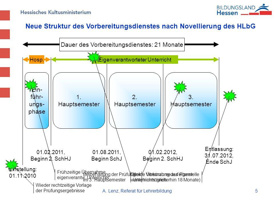 A. Lenz, Referat für Lehrerbildung5 Ein- führ- ungs- phase 1. Hauptsemester Dauer des Vorbereitungsdienstes: 21 Monate Einstellung: 01.11.2010 01.02.2