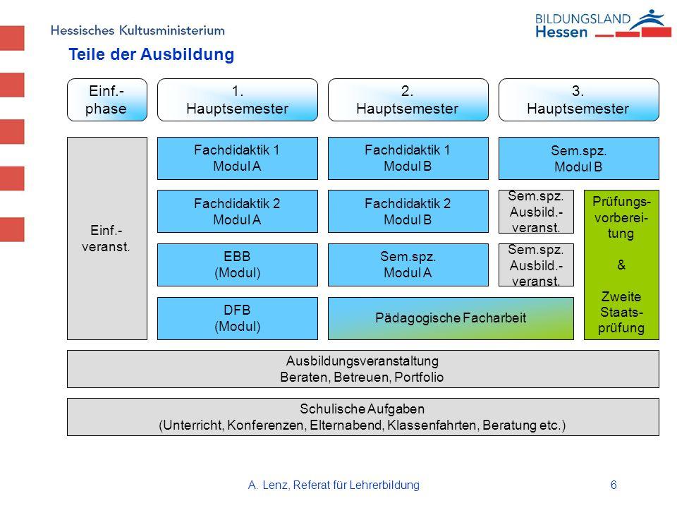 A.Lenz, Referat für Lehrerbildung6 Einf.- phase 1.