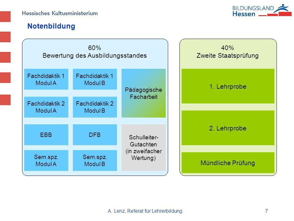 A.Lenz, Referat für Lehrerbildung7 Notenbildung 60% Bewertung des Ausbildungsstandes 1.