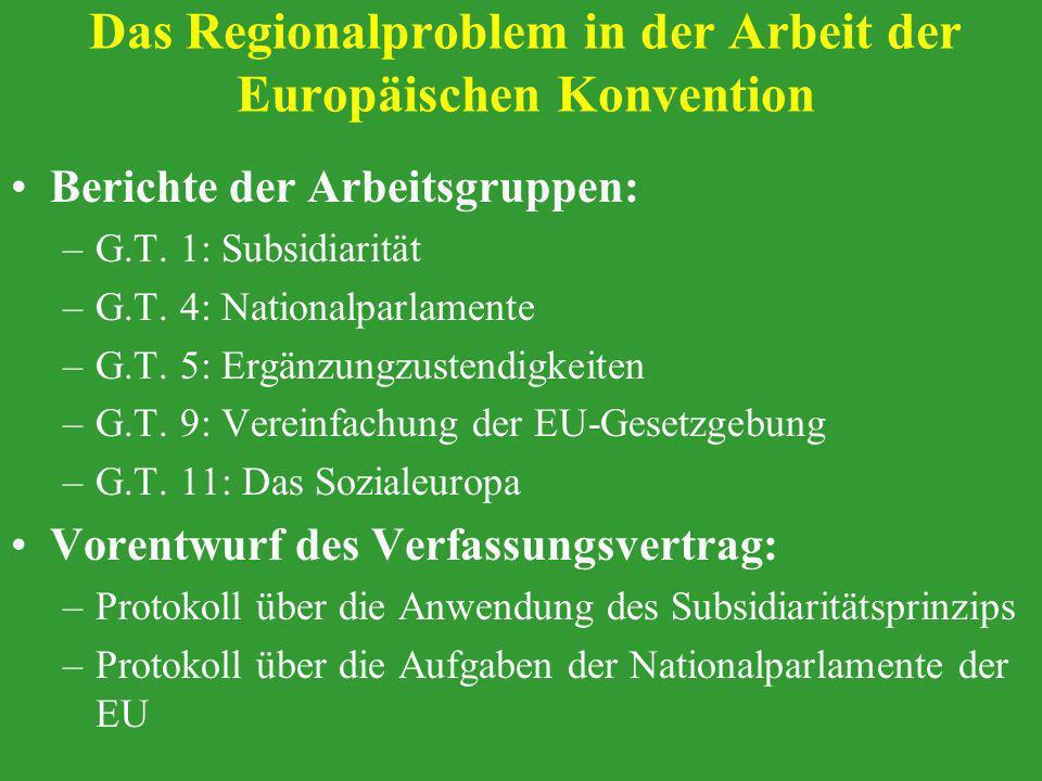 Das Regionalproblem in der Arbeit der Europäischen Konvention Berichte der Arbeitsgruppen: –G.T. 1: Subsidiarität –G.T. 4: Nationalparlamente –G.T. 5: