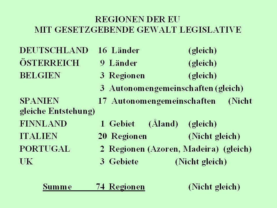 Die EU und die Regionen (1) Die Reformen des Vertags von Maastricht: –Ausschuss der Regionen (Art.