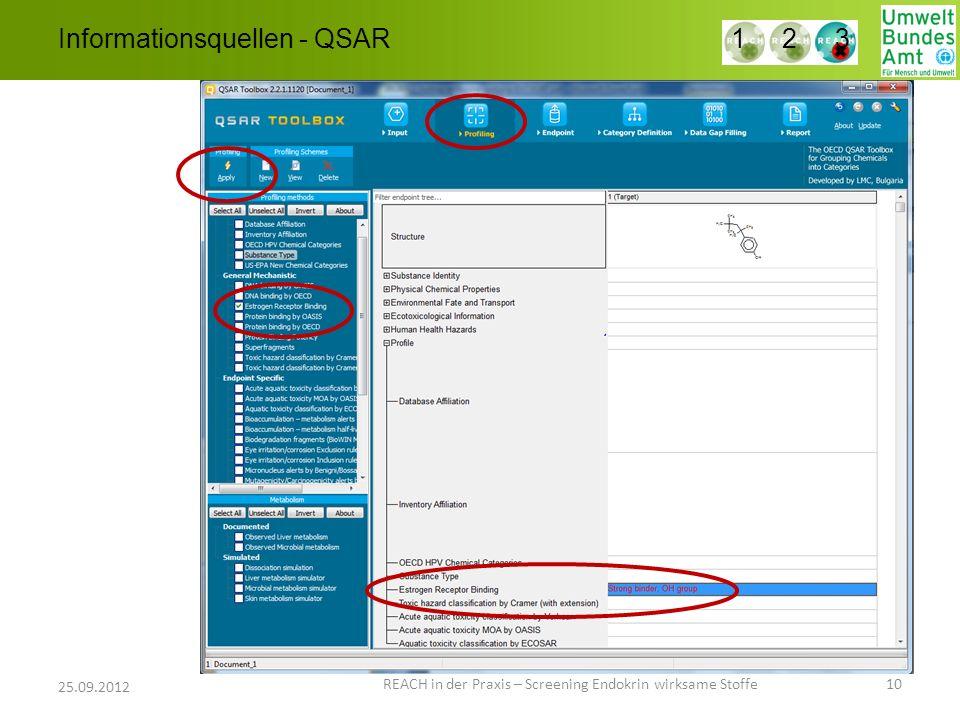 Informationsquellen - QSAR REACH in der Praxis – Screening Endokrin wirksame Stoffe 10 25.09.2012 1 2 3