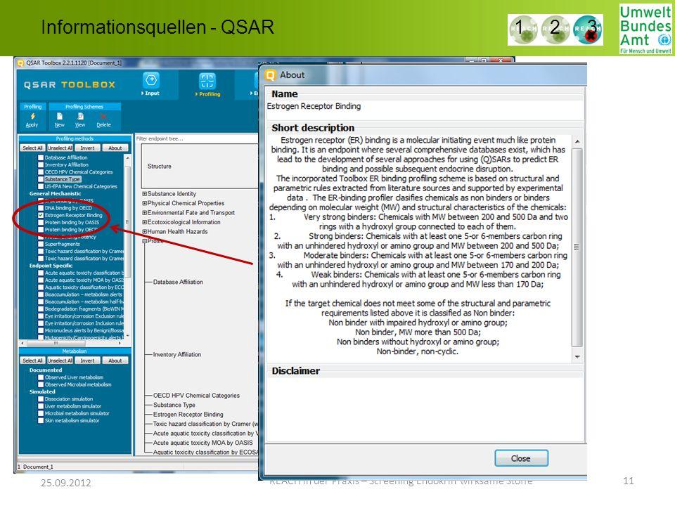 Informationsquellen - QSAR REACH in der Praxis – Screening Endokrin wirksame Stoffe 11 25.09.2012 1 2 3