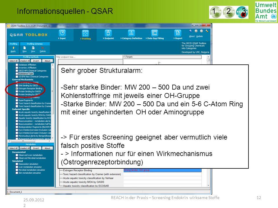 Informationsquellen - QSAR REACH in der Praxis – Screening Endokrin wirksame Stoffe 12 25.09.2012 2 1 2 3 Sehr grober Strukturalarm: -Sehr starke Bind