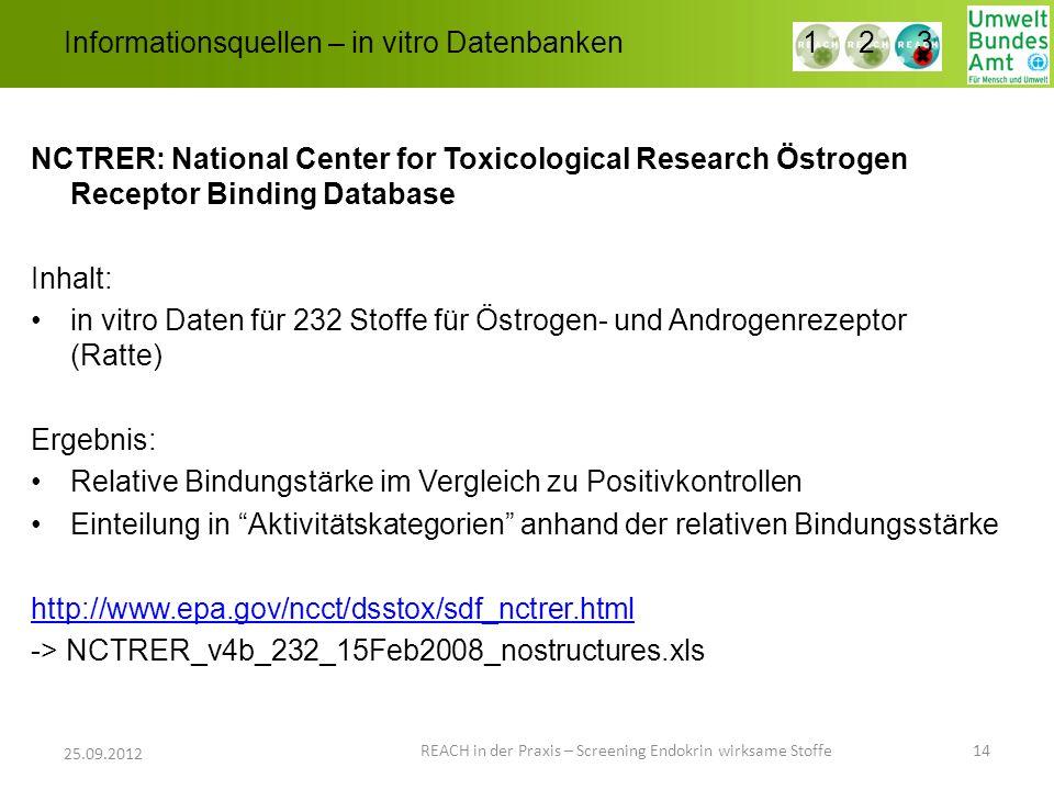 Informationsquellen – in vitro Datenbanken REACH in der Praxis – Screening Endokrin wirksame Stoffe 14 25.09.2012 1 2 3 NCTRER: National Center for To