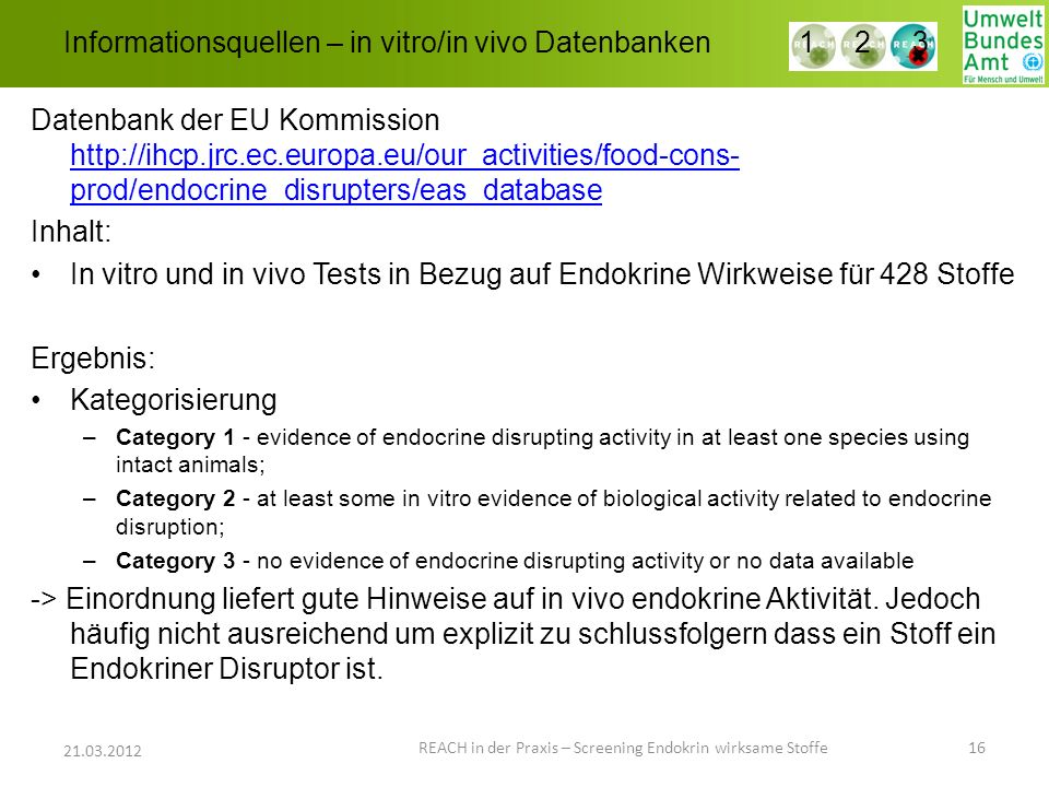 Informationsquellen – in vitro/in vivo Datenbanken REACH in der Praxis – Screening Endokrin wirksame Stoffe 16 21.03.2012 1 2 3 Datenbank der EU Kommission http://ihcp.jrc.ec.europa.eu/our_activities/food-cons- prod/endocrine_disrupters/eas_database http://ihcp.jrc.ec.europa.eu/our_activities/food-cons- prod/endocrine_disrupters/eas_database Inhalt: In vitro und in vivo Tests in Bezug auf Endokrine Wirkweise für 428 Stoffe Ergebnis: Kategorisierung –Category 1 - evidence of endocrine disrupting activity in at least one species using intact animals; –Category 2 - at least some in vitro evidence of biological activity related to endocrine disruption; –Category 3 - no evidence of endocrine disrupting activity or no data available -> Einordnung liefert gute Hinweise auf in vivo endokrine Aktivität.