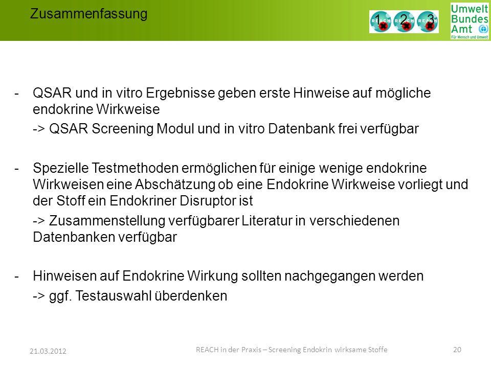 1 2 3 Zusammenfassung REACH in der Praxis – Screening Endokrin wirksame Stoffe 20 21.03.2012 -QSAR und in vitro Ergebnisse geben erste Hinweise auf mö