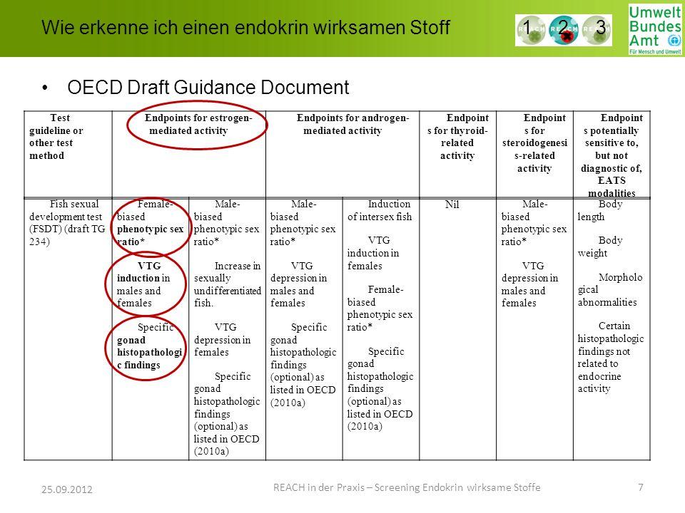 Wie erkenne ich einen endokrin wirksamen Stoff REACH in der Praxis – Screening Endokrin wirksame Stoffe 7 25.09.2012 1 2 3 Test guideline or other tes