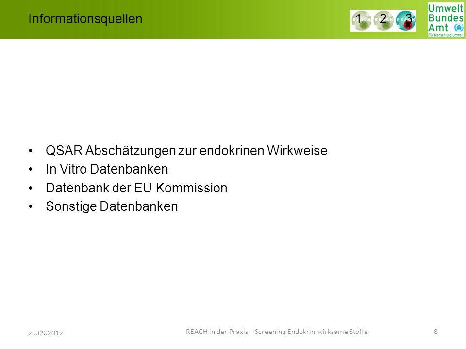 Informationsquellen QSAR Abschätzungen zur endokrinen Wirkweise In Vitro Datenbanken Datenbank der EU Kommission Sonstige Datenbanken REACH in der Pra