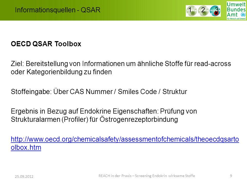 Informationsquellen - QSAR OECD QSAR Toolbox Ziel: Bereitstellung von Informationen um ähnliche Stoffe für read-across oder Kategorienbildung zu finde