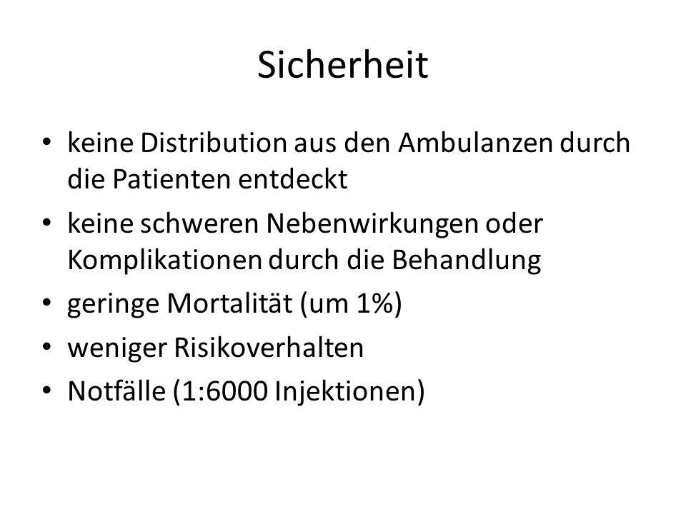 Sicherheit keine Distribution aus den Ambulanzen durch die Patienten entdeckt keine schweren Nebenwirkungen oder Komplikationen durch die Behandlung geringe Mortalität (um 1%) weniger Risikoverhalten Notfälle (1:6000 Injektionen)