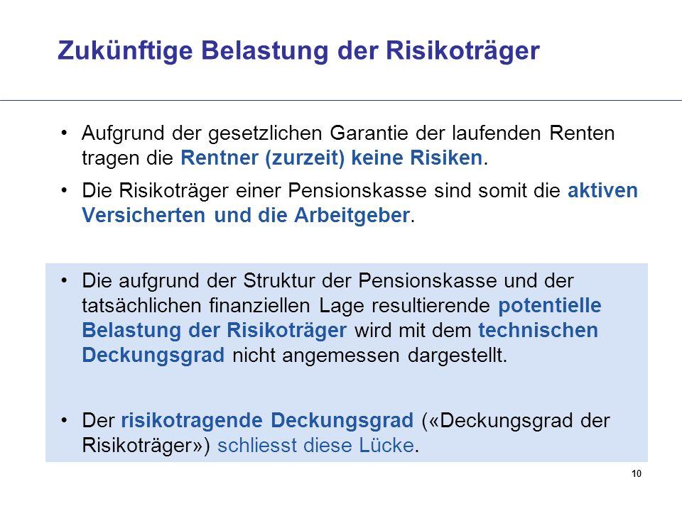 10 Zukünftige Belastung der Risikoträger Aufgrund der gesetzlichen Garantie der laufenden Renten tragen die Rentner (zurzeit) keine Risiken. Die Risik