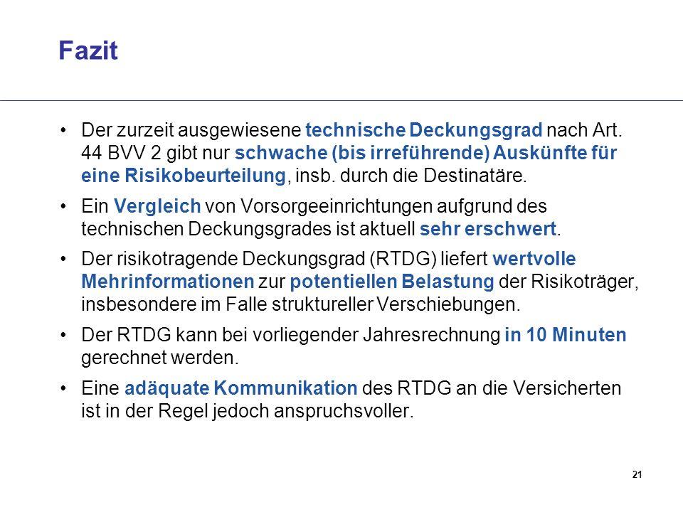 21 Fazit Der zurzeit ausgewiesene technische Deckungsgrad nach Art. 44 BVV 2 gibt nur schwache (bis irreführende) Auskünfte für eine Risikobeurteilung