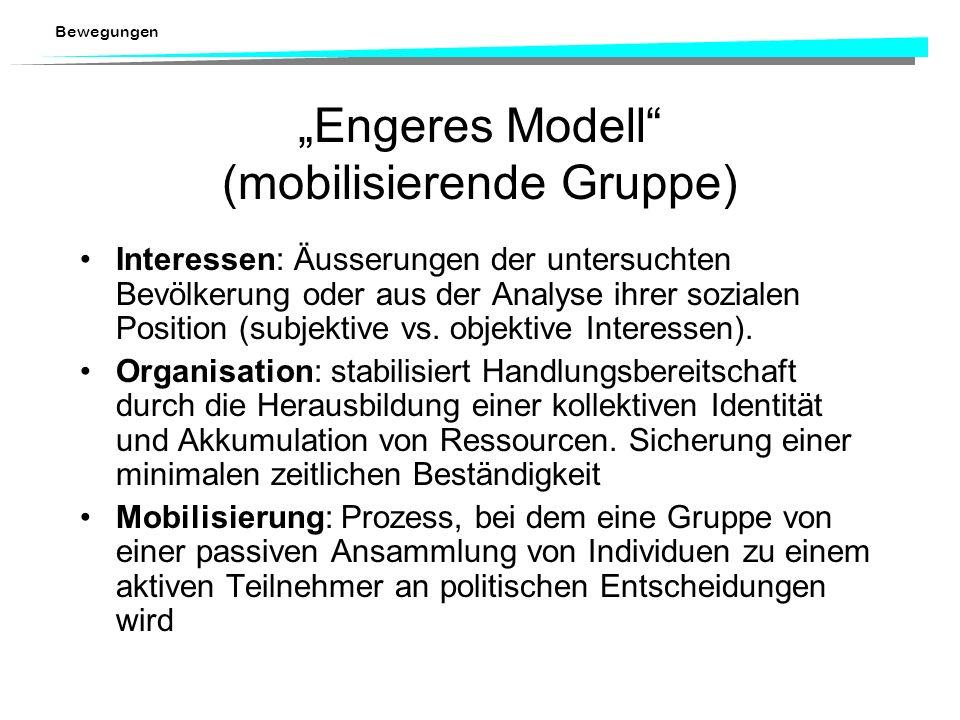 Bewegungen Mobilisierungsmodell von Tilly (1978) 1.Mobilisierungsmodell im engeren Sinn, welches die mobilisierende Bevölkerungsgruppe betrachtet 2.Ei