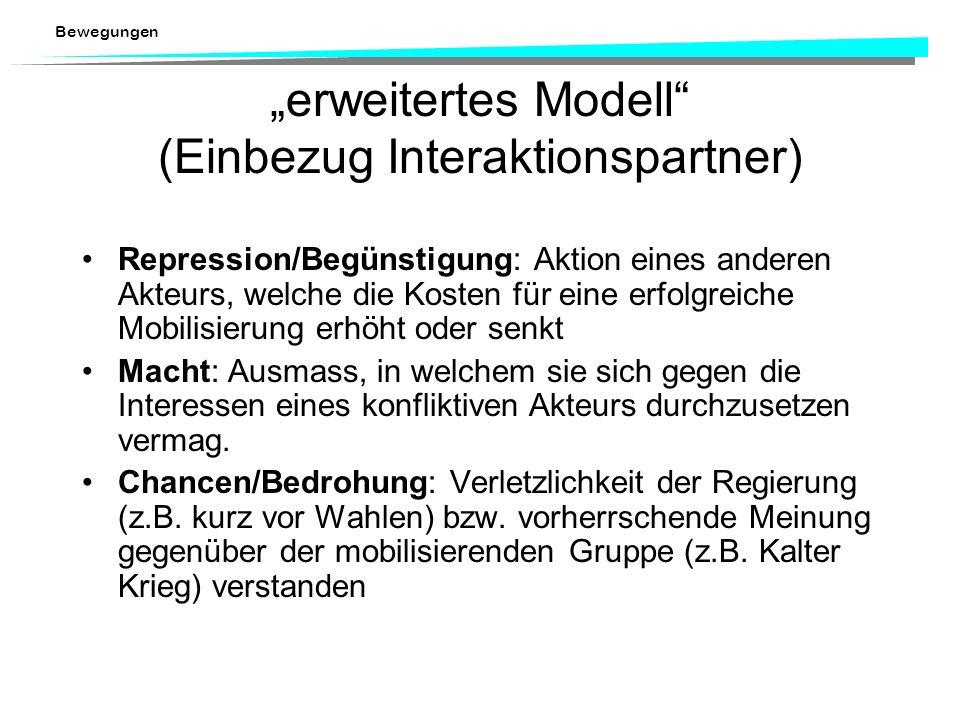 Bewegungen Engeres Modell (mobilisierende Gruppe) Interessen: Äusserungen der untersuchten Bevölkerung oder aus der Analyse ihrer sozialen Position (s