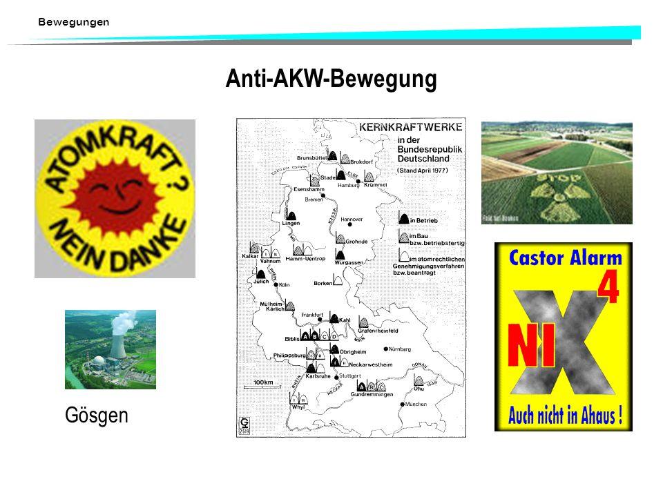 Bewegungen Ende 1980er/1990er Jahre: Integrationsfragen Aktion für eine unabhängige und neutrale Schweiz (AUNS) Pro Europa-Bewegung
