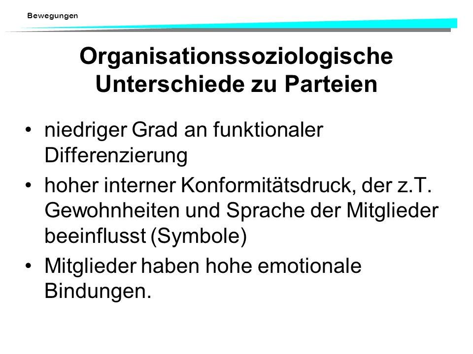 Bewegungen Organisationssoziologische Unterschiede zu Parteien niedriger Grad an funktionaler Differenzierung hoher interner Konformitätsdruck, der z.T.