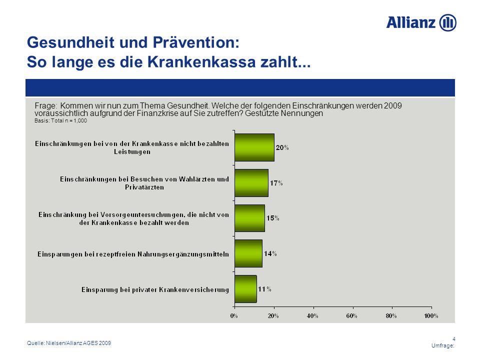 4 Umfrage: Gesundheit und Prävention: So lange es die Krankenkassa zahlt... Quelle: Nielsen/Allianz AGES 2009 Frage: Kommen wir nun zum Thema Gesundhe