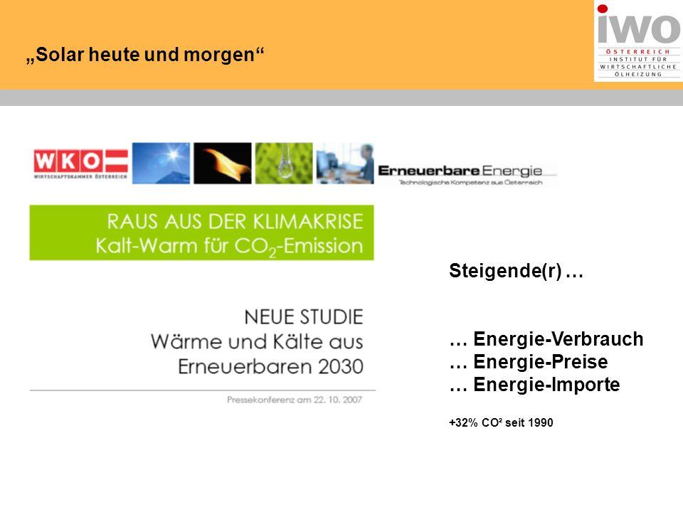 Steigende(r) … … Energie-Verbrauch … Energie-Preise … Energie-Importe +32% CO² seit 1990 Solar heute und morgen