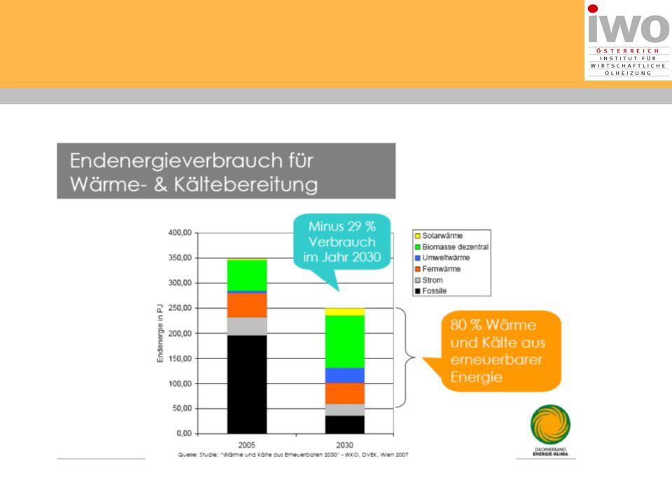 Heizungsmodernisierung mit Öl – Brennwerttechnik EINSPARUNGSERFOLGE BEI MUSTERANLANGEN