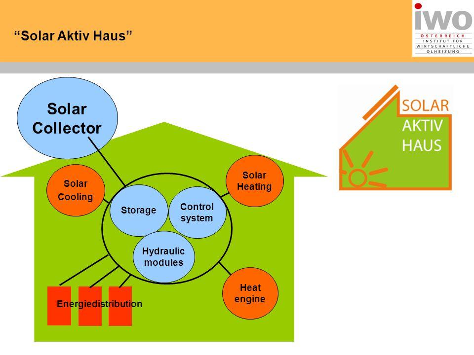 Solare Großanlagen 18.300 m² Kollektorfläche, 8.500 MWH p.a.