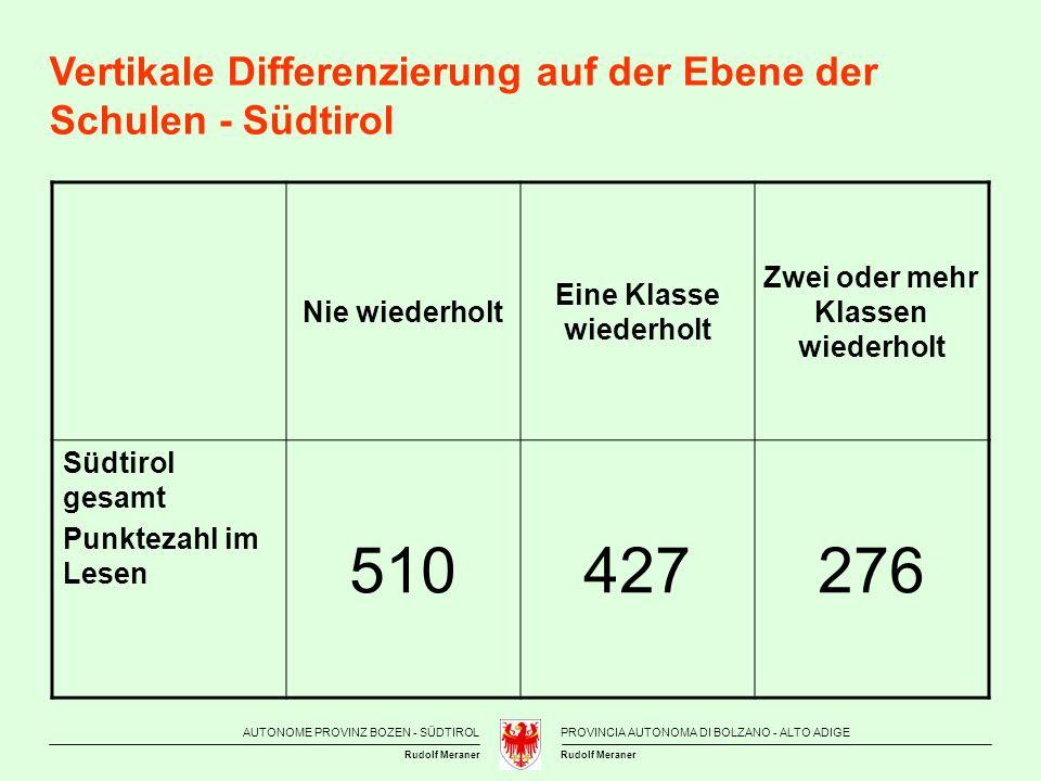 AUTONOME PROVINZ BOZEN - SÜDTIROLPROVINCIA AUTONOMA DI BOLZANO - ALTO ADIGE Rudolf Meraner Vertikale Differenzierung auf der Ebene der Schulen - Südti