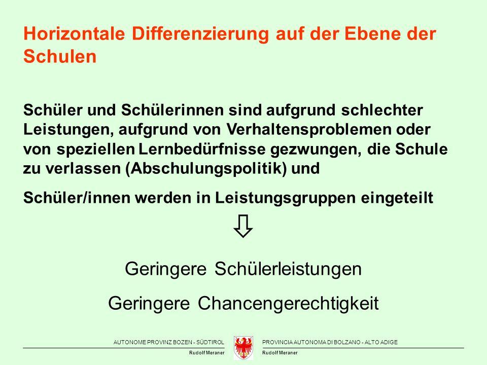 AUTONOME PROVINZ BOZEN - SÜDTIROLPROVINCIA AUTONOMA DI BOLZANO - ALTO ADIGE Rudolf Meraner Horizontale Differenzierung auf der Ebene der Schulen - Südtirol Schulwechsel ist wahrscheinlich oder sehr wahrscheinlich aufgrund von schlechten Schulleistungen (Südtirol 69,4% - OECD 30,5%) Verhaltensproblemen (Südtirol 34,7% - OECD 51,4%) speziellen Lernbedürfnissen (Südtirol 29,0% - OECD 37,4%) Mehr Abschulungspolitik in den deutschen Schulen mehr Bildung von Leistungsgruppen in den italienischen Schulen
